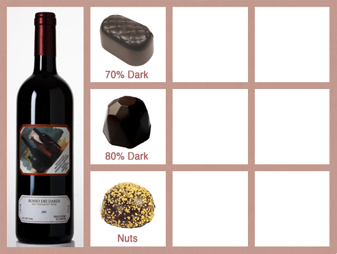 Barolo_Chocolate_Pairings