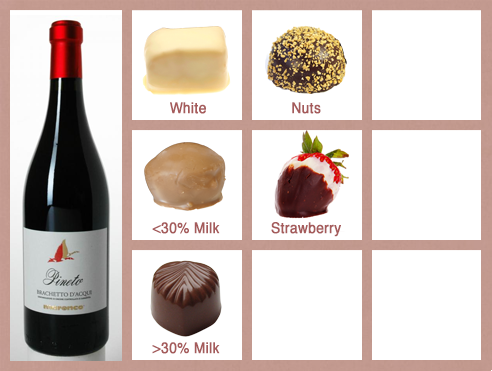 Brachetto_DAcqui_Chocolate_Pairings