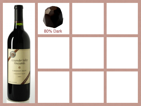 Cabernet_Franc_Chocolate_Pairings