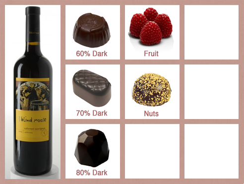 Cabernet_Sauvignon_Chocolate_Pairings