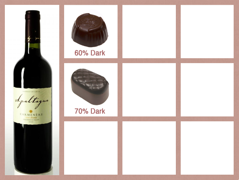 Carmenere_Chocolate_Pairings