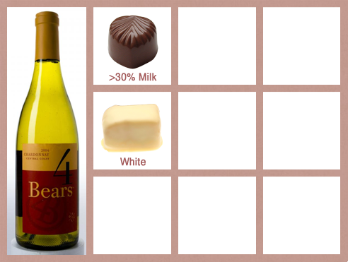 Chardonnay_Chocolate_Pairings