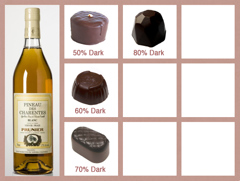 Cognac_Chocolate_Pairings