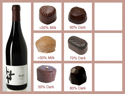 Grenache_Chocolate_Pairings