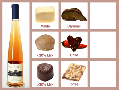 Ice_Wine_Chocolate_Pairings