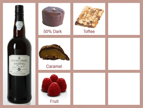 Madeira_Chocolate_Pairings