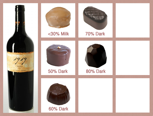 Malbec_Chocolate_Pairings