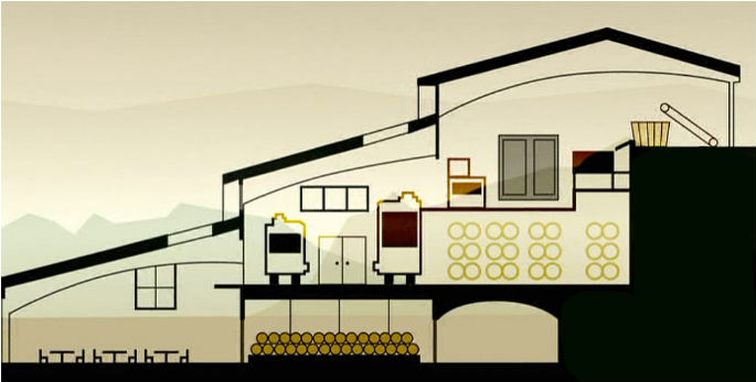 salta-rendering-piattelli-gravity-flow-winery