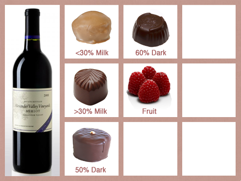 Merlot_Chocolate_Pairings