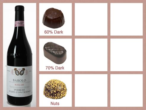 Nebbiolo_Chocolate_Pairings