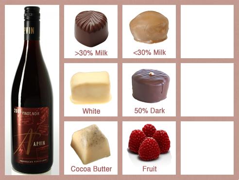 Pinot_Noir_Chocolate_Pairings