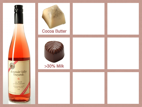 Rose_Wine_Chocolate_Pairings