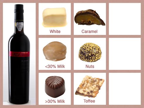 Sherry_Wine_Chocolate_Pairings
