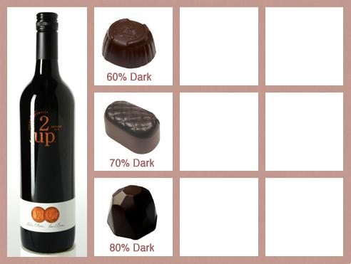 Shiraz_wine_Chocolate_Pairings