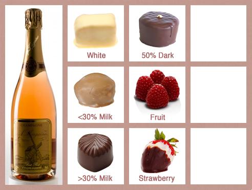 Sparkling_Wine_Chocolate_Pairings