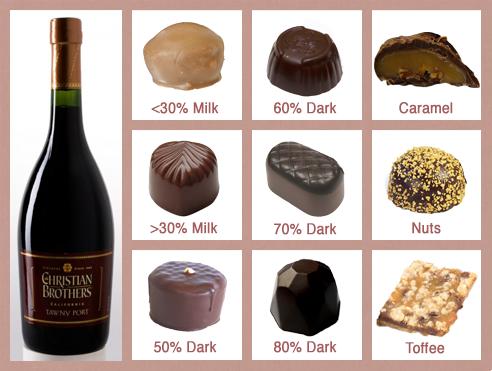 Tawny_Port_Wine_Chocolate_Pairings
