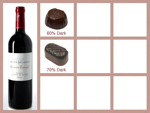 Tempranillo_Wine_Chocolate_Pairings