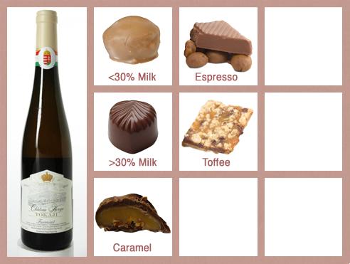 Tokaji_Wine_Chocolate_Pairings
