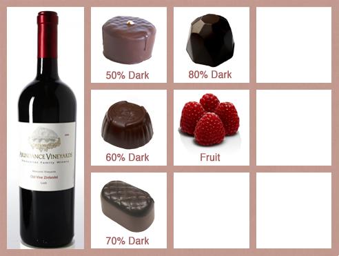 Zinfandel_Wine_Chocolate_Pairings